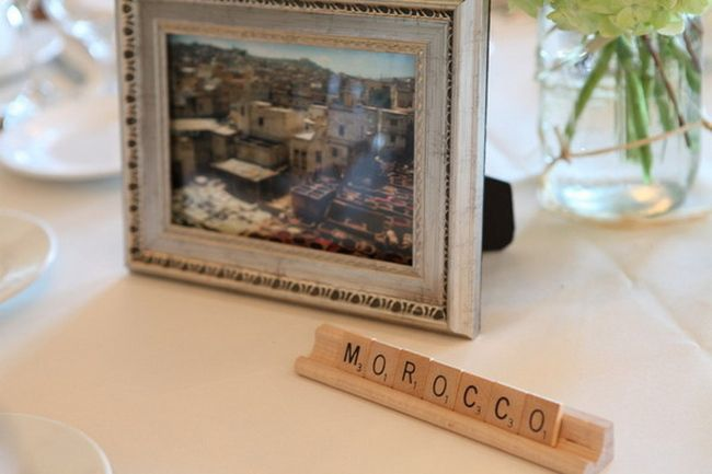 Travel table name