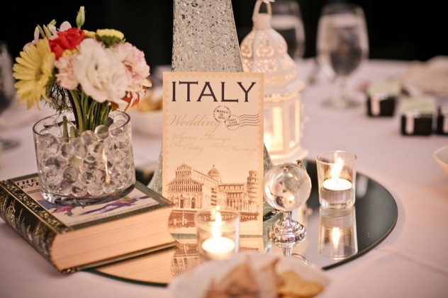 Travel Table names